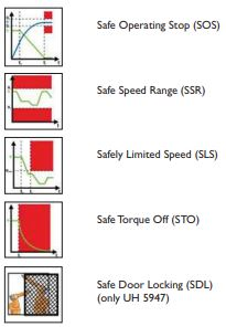 Standstill and speed monitoring with Dold Safemaster S.
