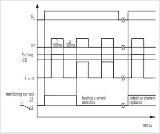 DOLD semiconductor contactor with current monitoring BH 9251 overview.