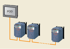 Example of Fuji Electric vfd FRENIC-Multi series connection configuration with peripheral equipment