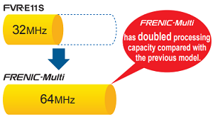 Fuji Electric vfd FRENIC-Multi has doubled processing capacity compared with the previous model